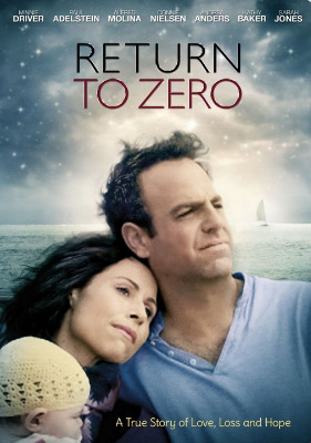 Return to Zero / От нулата (2014)